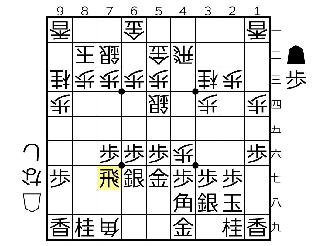 f:id:yuhib:20210420184235p:plain