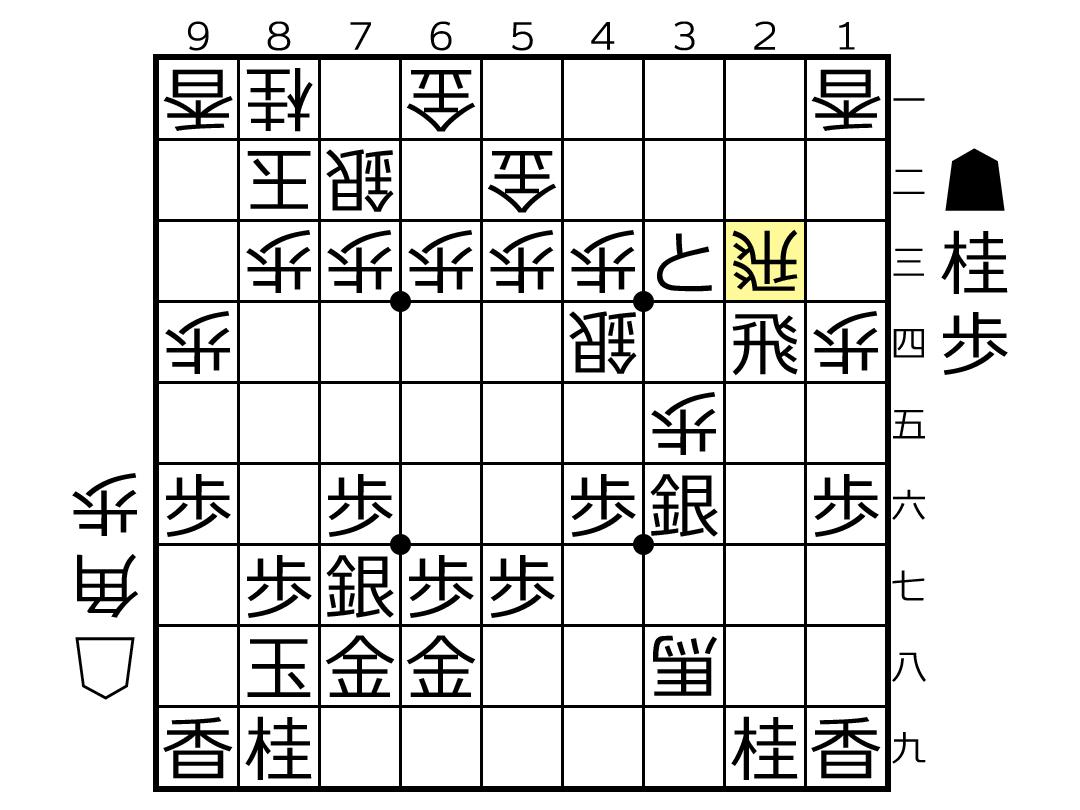f:id:yuhib:20210420184821p:plain