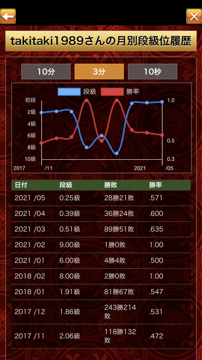 f:id:yuhib:20210531135521p:plain