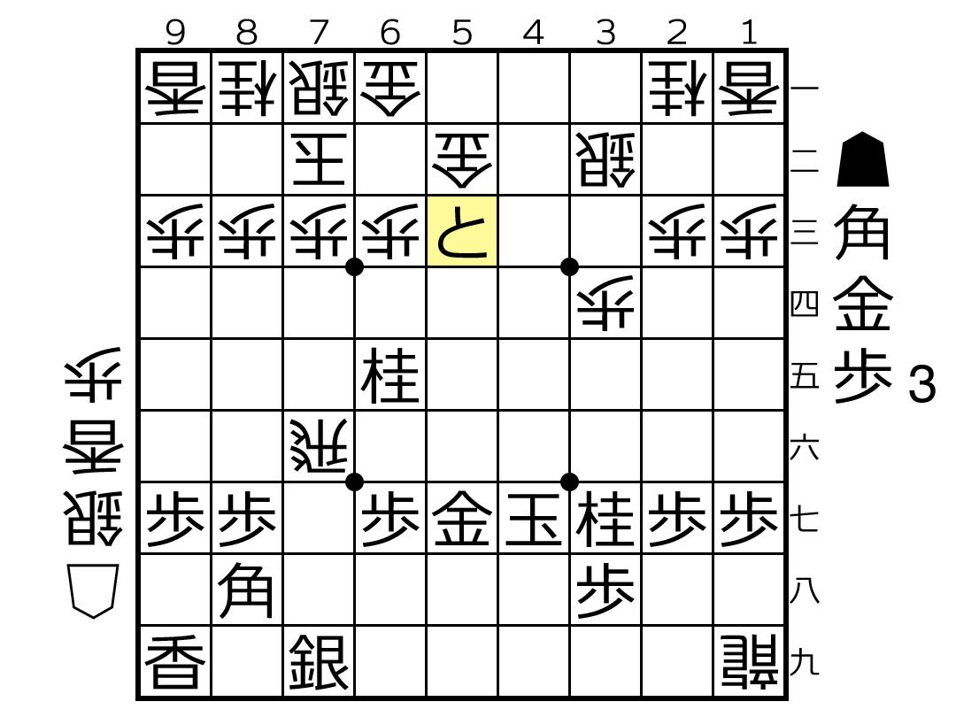f:id:yuhib:20210601113641p:plain