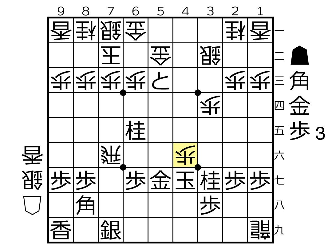 f:id:yuhib:20210601113910p:plain