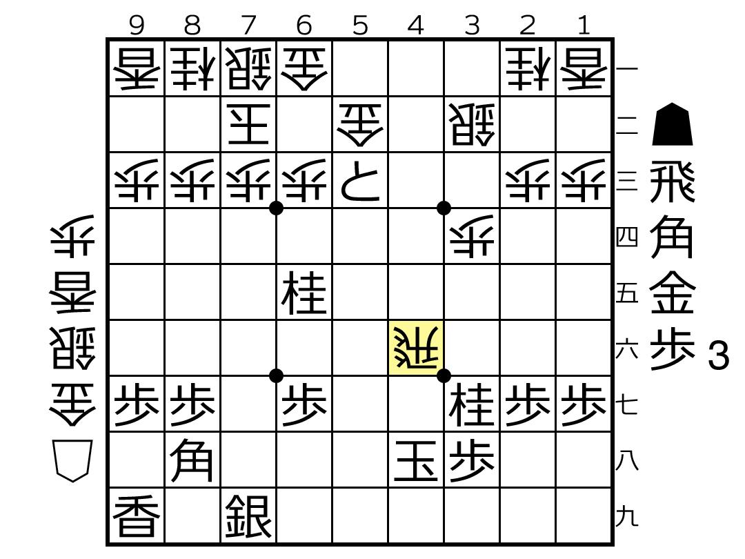 f:id:yuhib:20210601114158p:plain
