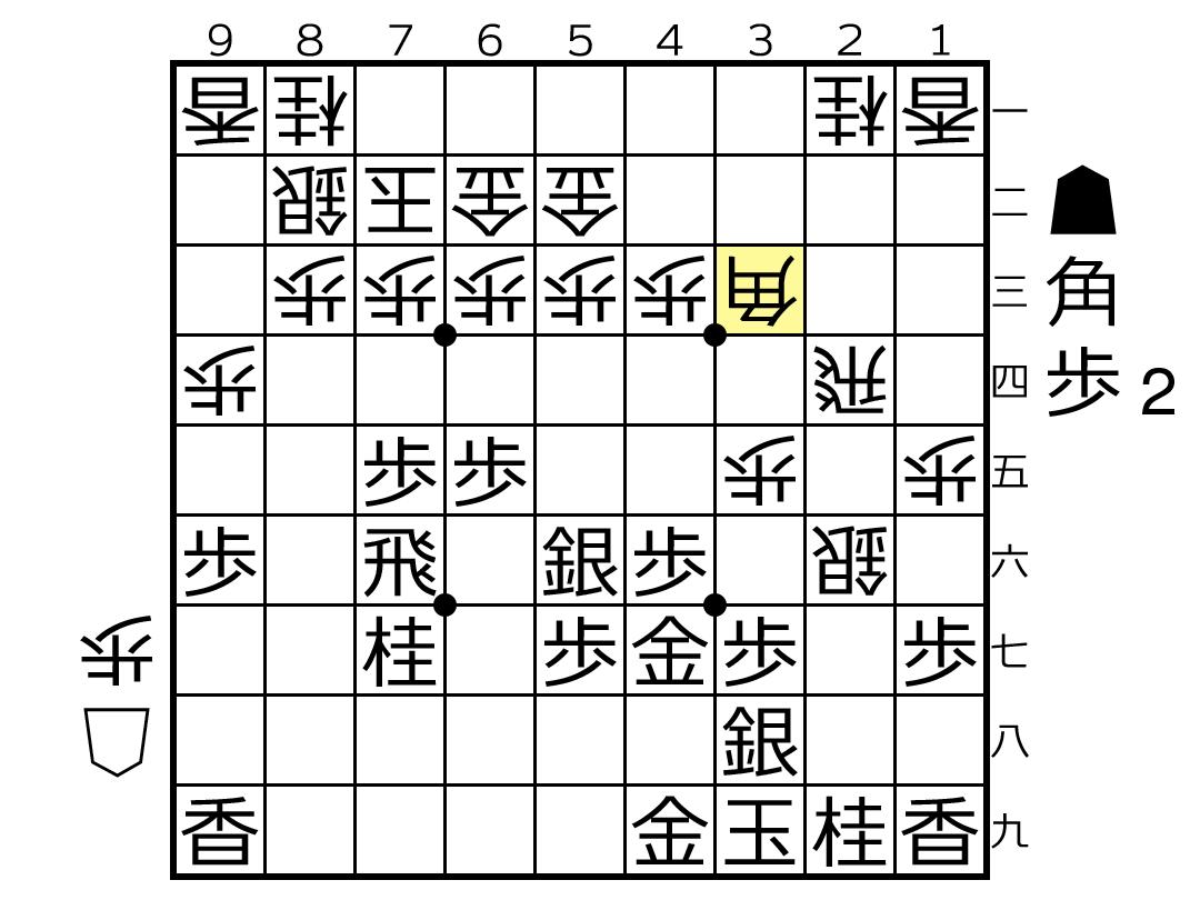 f:id:yuhib:20210602135757p:plain