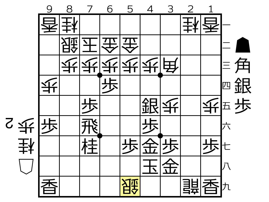 f:id:yuhib:20210602140004p:plain
