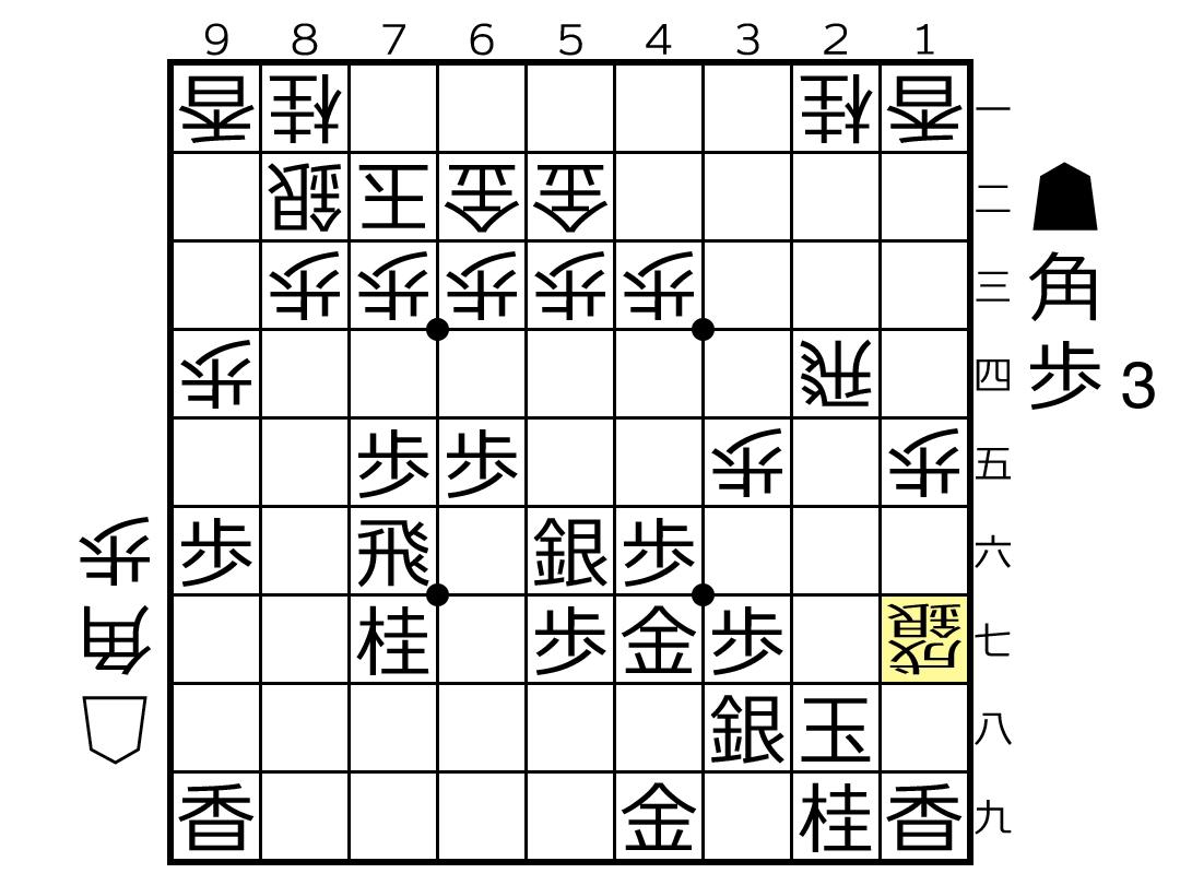 f:id:yuhib:20210602153155p:plain