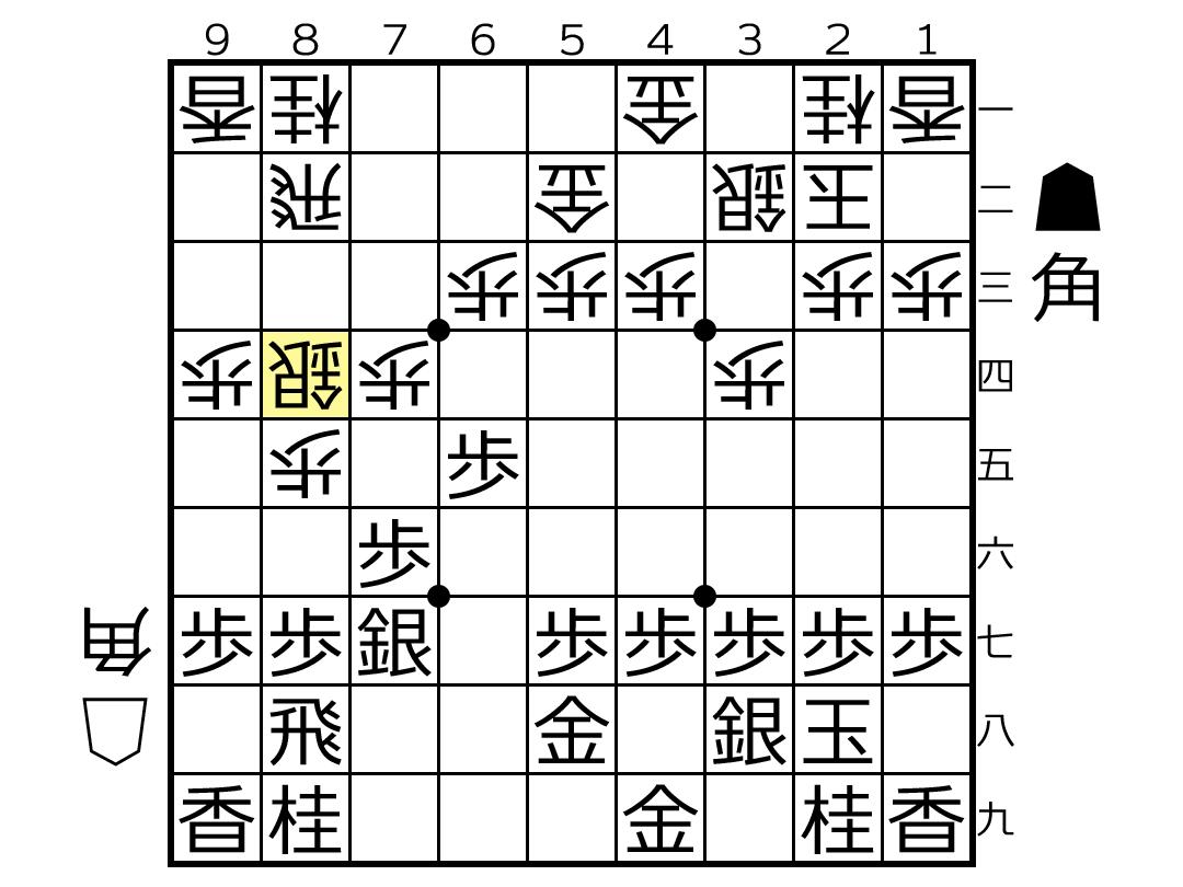 f:id:yuhib:20210604133609p:plain