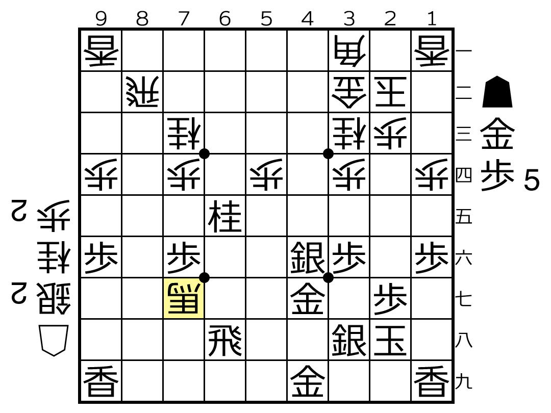f:id:yuhib:20210608155309p:plain