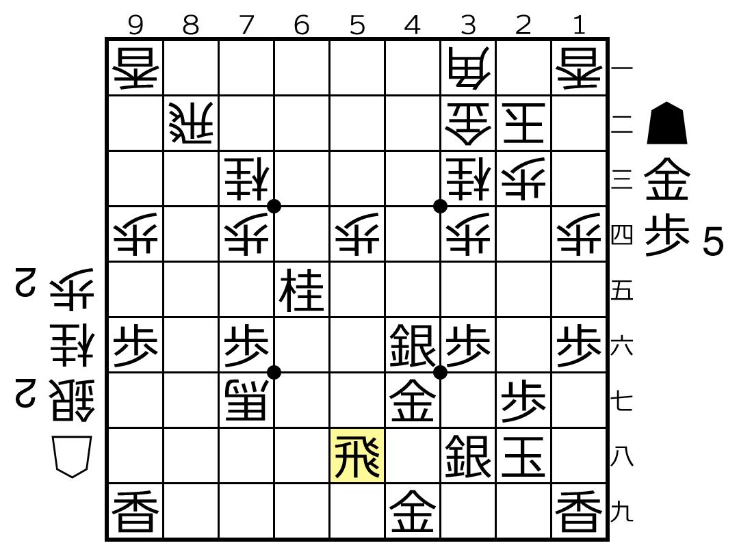f:id:yuhib:20210608155814p:plain
