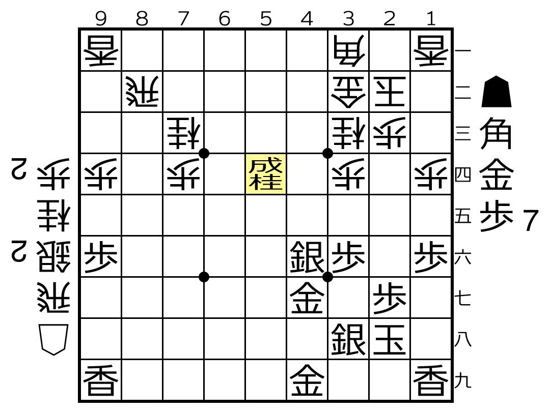 f:id:yuhib:20210608164422p:plain