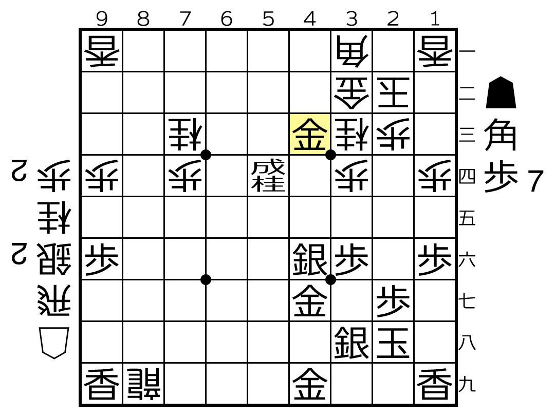 f:id:yuhib:20210608165742p:plain