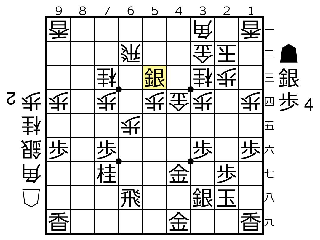 f:id:yuhib:20210608173015p:plain