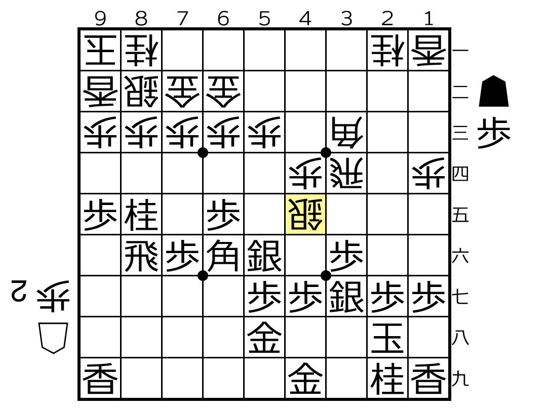 f:id:yuhib:20210610180753p:plain
