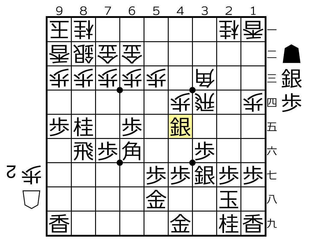 f:id:yuhib:20210610180913p:plain