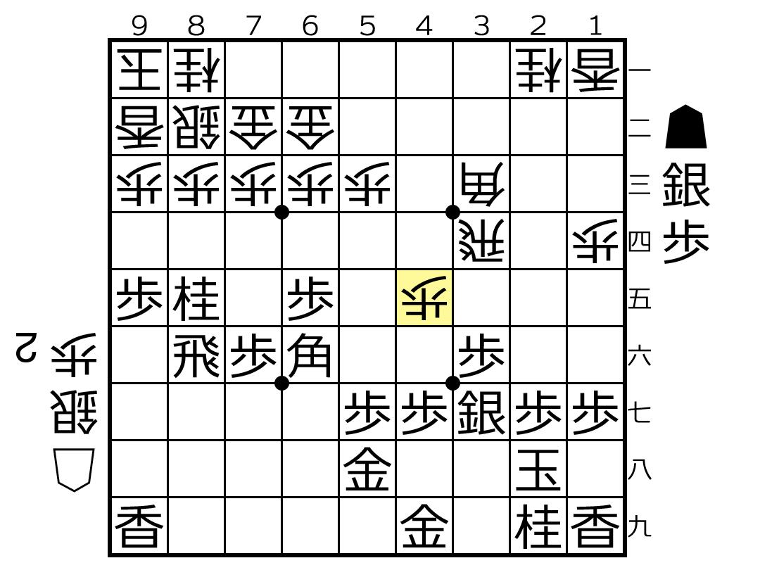 f:id:yuhib:20210610180951p:plain
