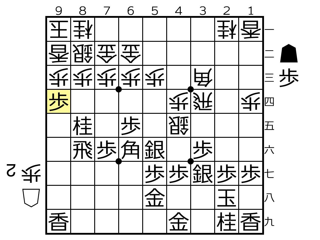 f:id:yuhib:20210610181358p:plain