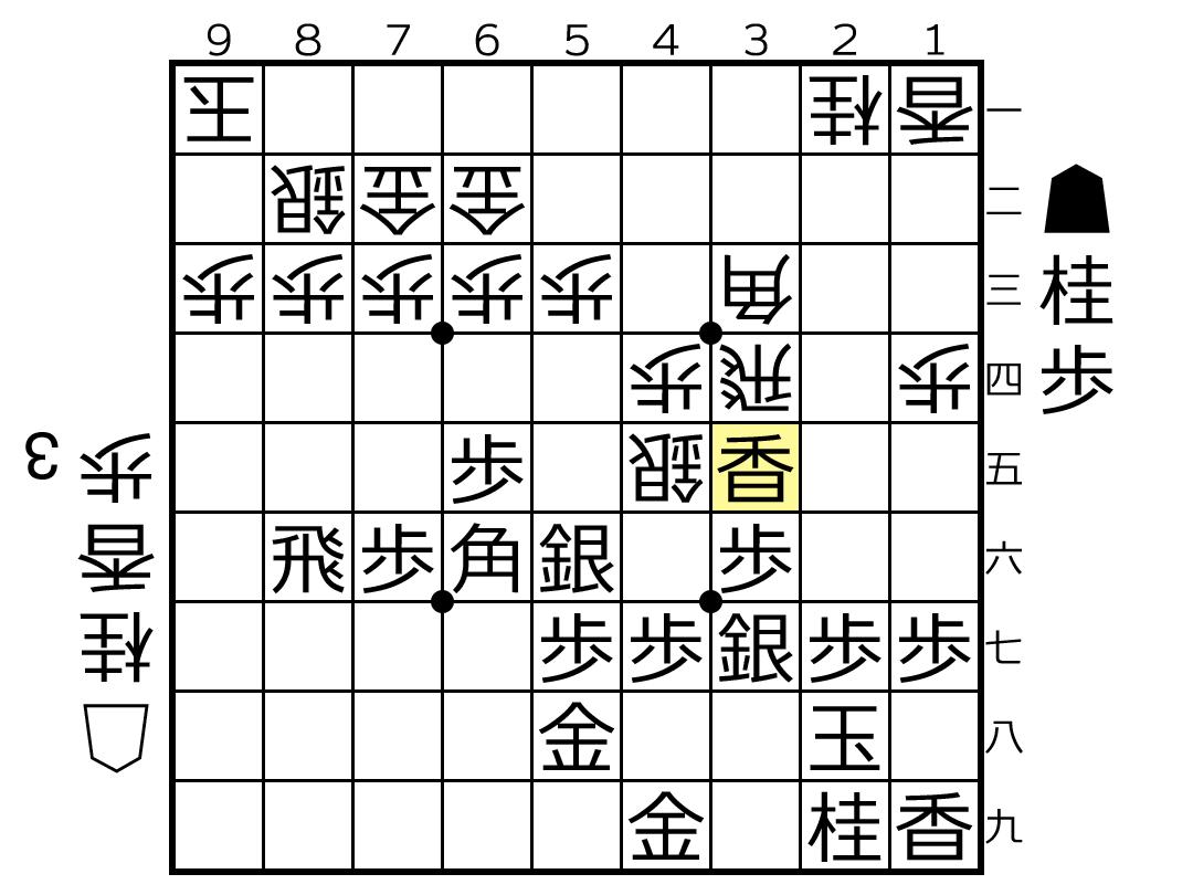 f:id:yuhib:20210610182121p:plain