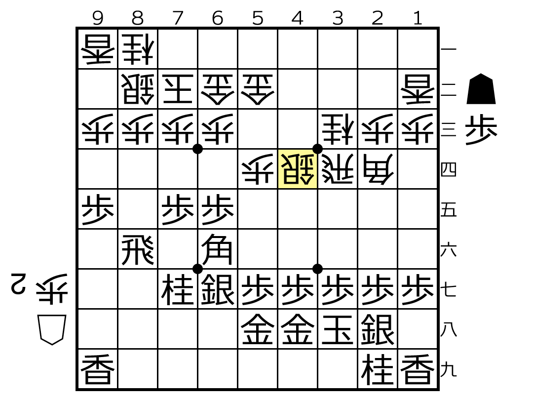 f:id:yuhib:20210615153044p:plain