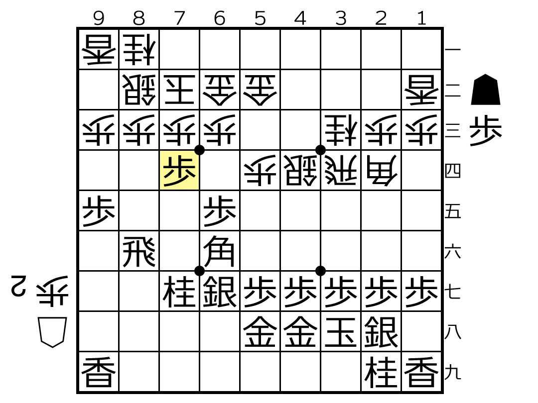 f:id:yuhib:20210615153138p:plain