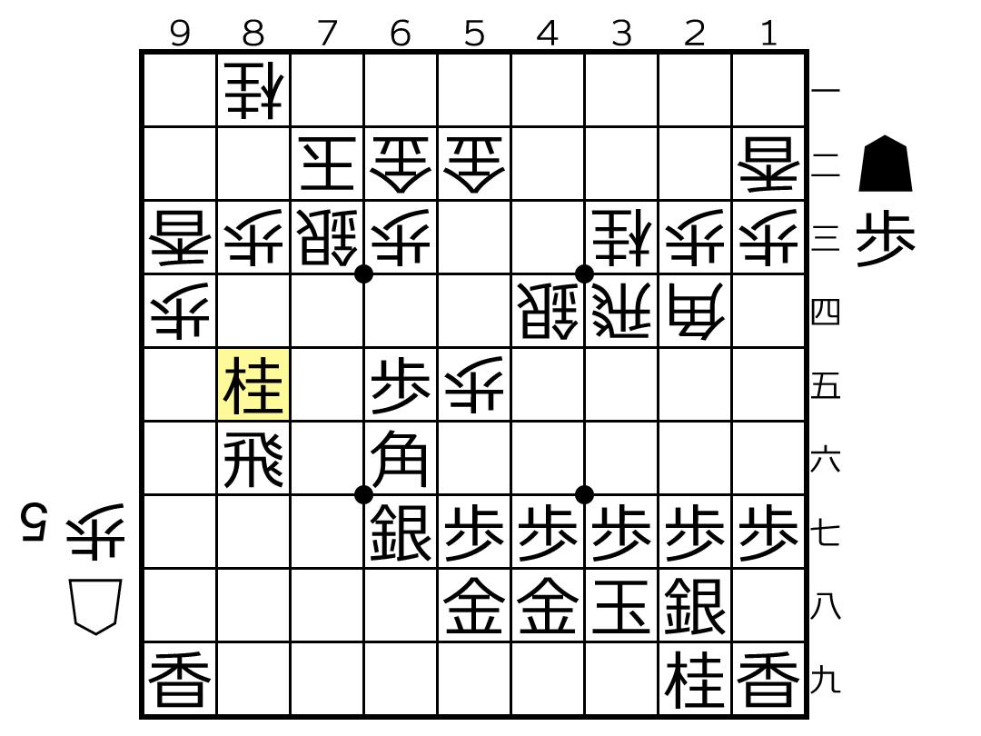 f:id:yuhib:20210615153337p:plain