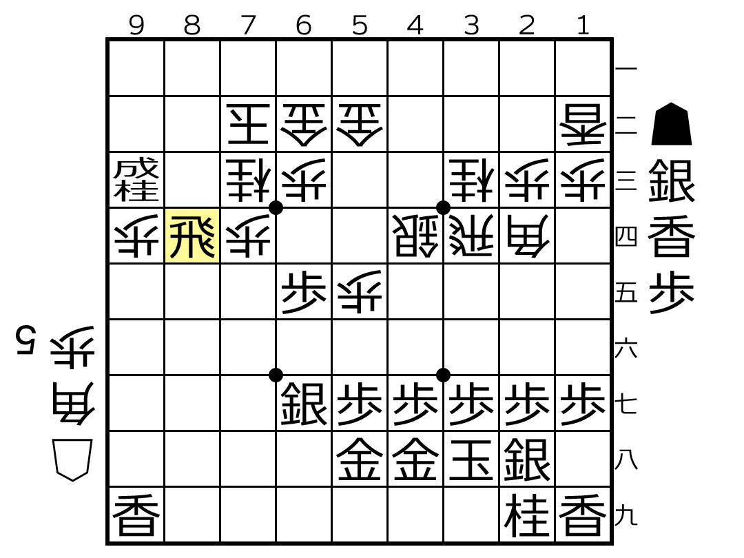 f:id:yuhib:20210615153627p:plain