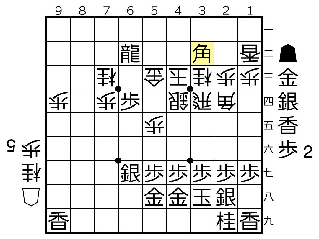 f:id:yuhib:20210615153814p:plain