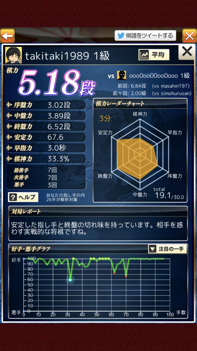 f:id:yuhib:20210615155519p:plain
