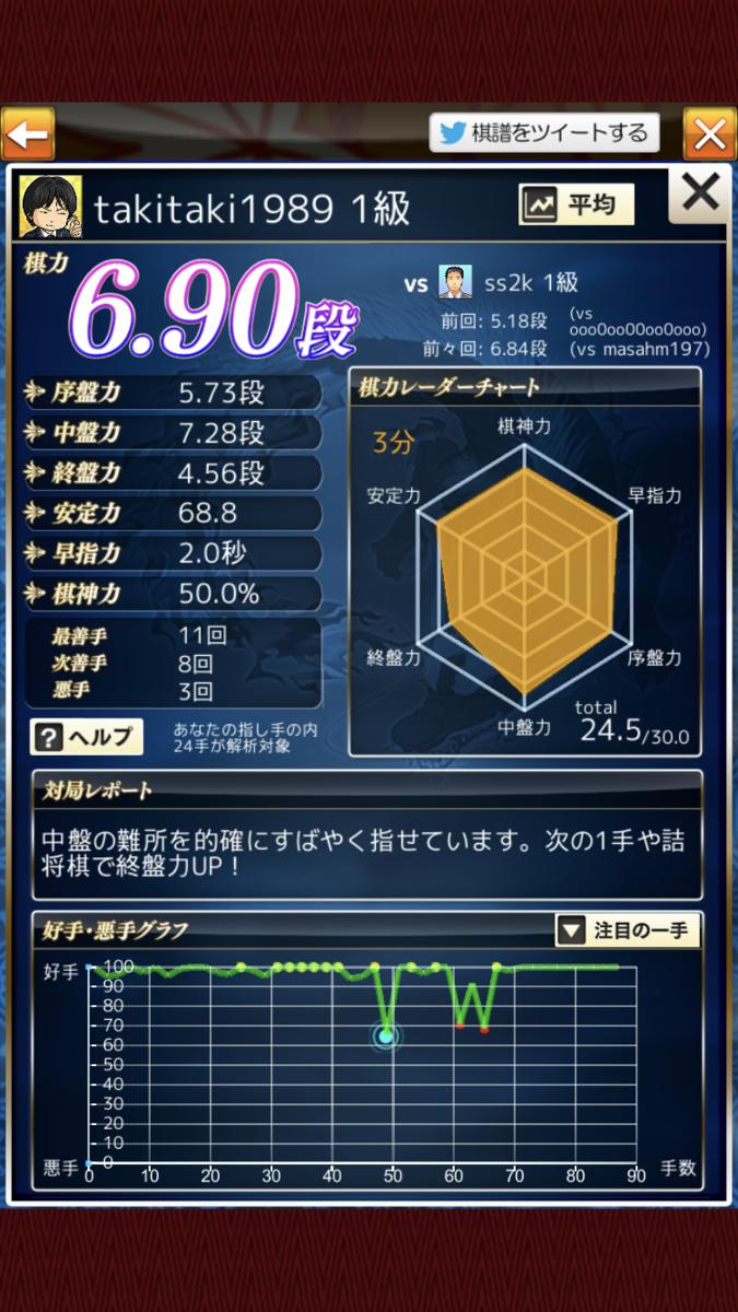 f:id:yuhib:20210615155526p:plain