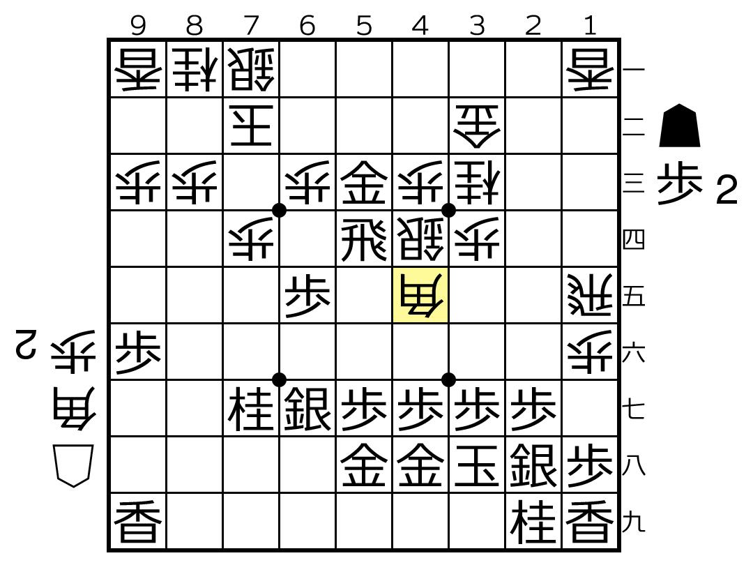 f:id:yuhib:20210616184045p:plain