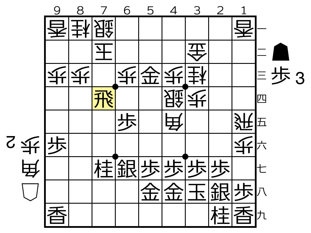 f:id:yuhib:20210616184124p:plain