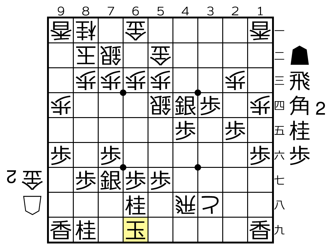 f:id:yuhib:20210622181938p:plain