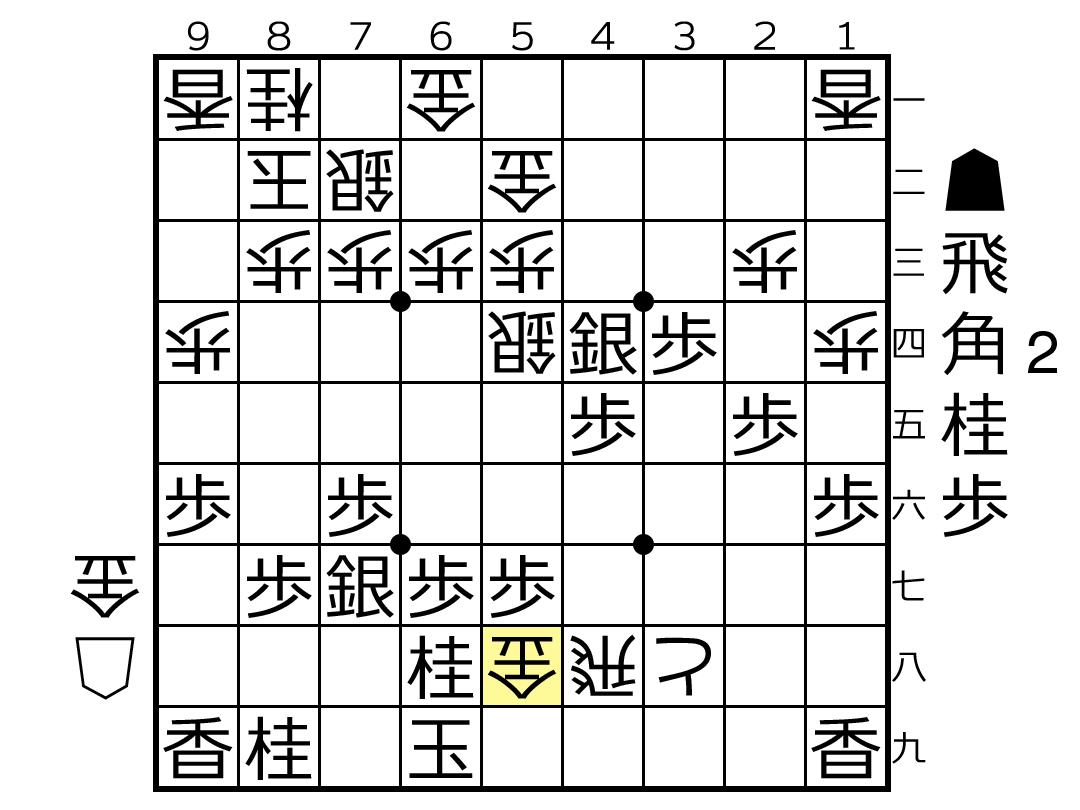f:id:yuhib:20210622182033p:plain