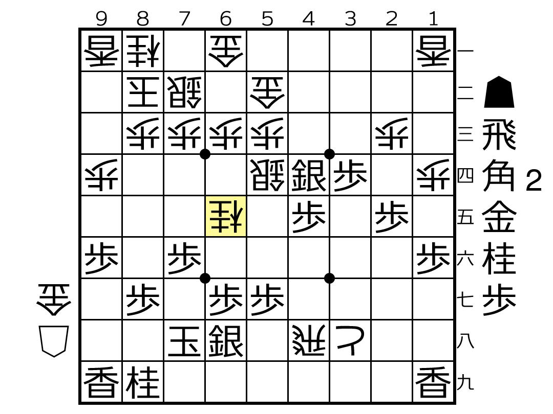 f:id:yuhib:20210622182228p:plain