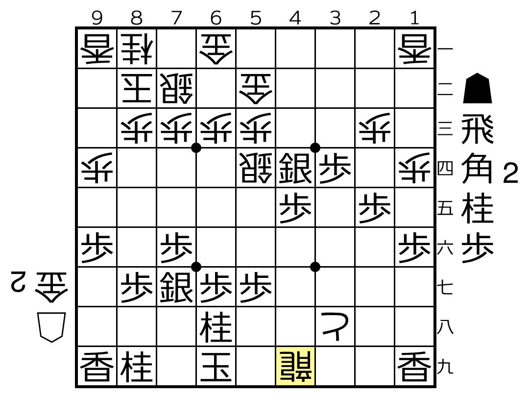 f:id:yuhib:20210622182340p:plain