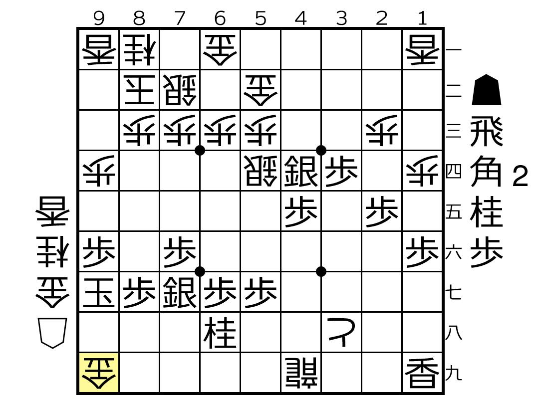 f:id:yuhib:20210622183211p:plain