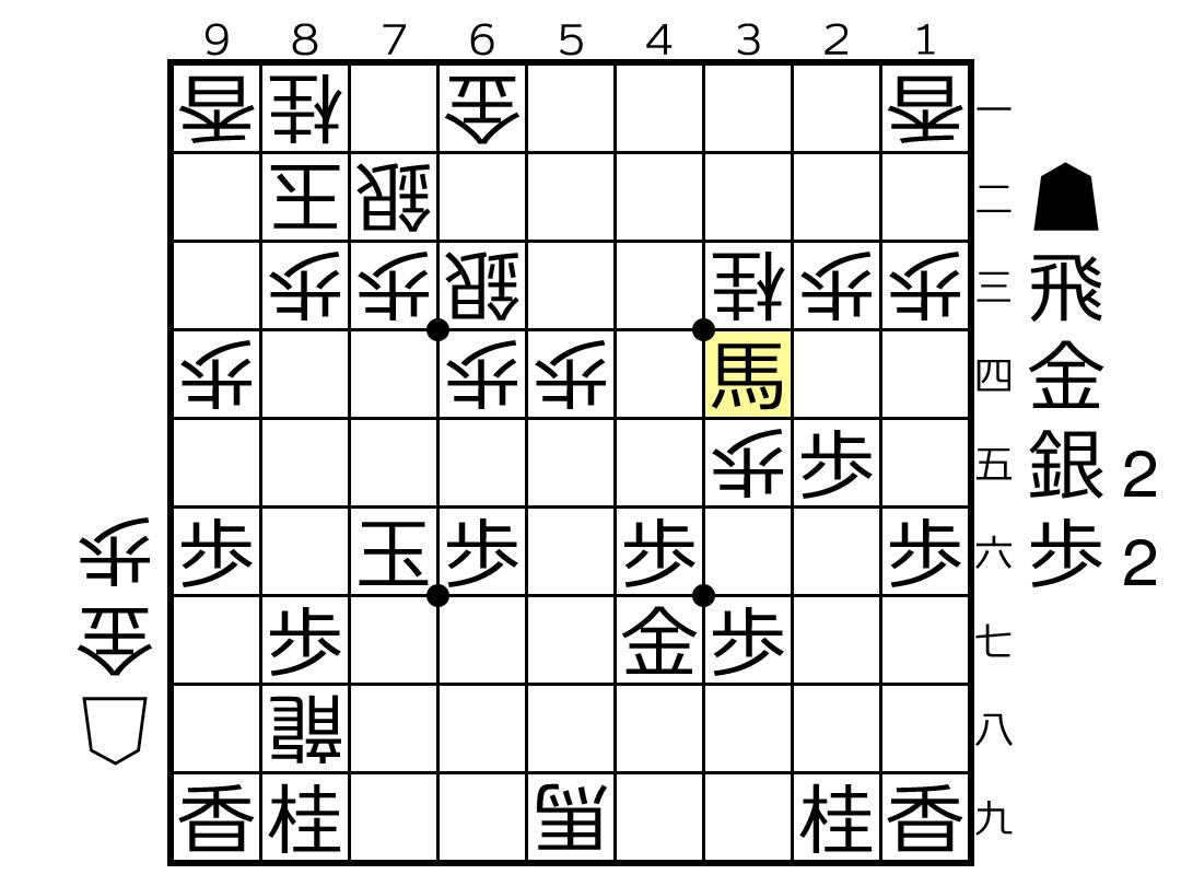 f:id:yuhib:20210623182745p:plain