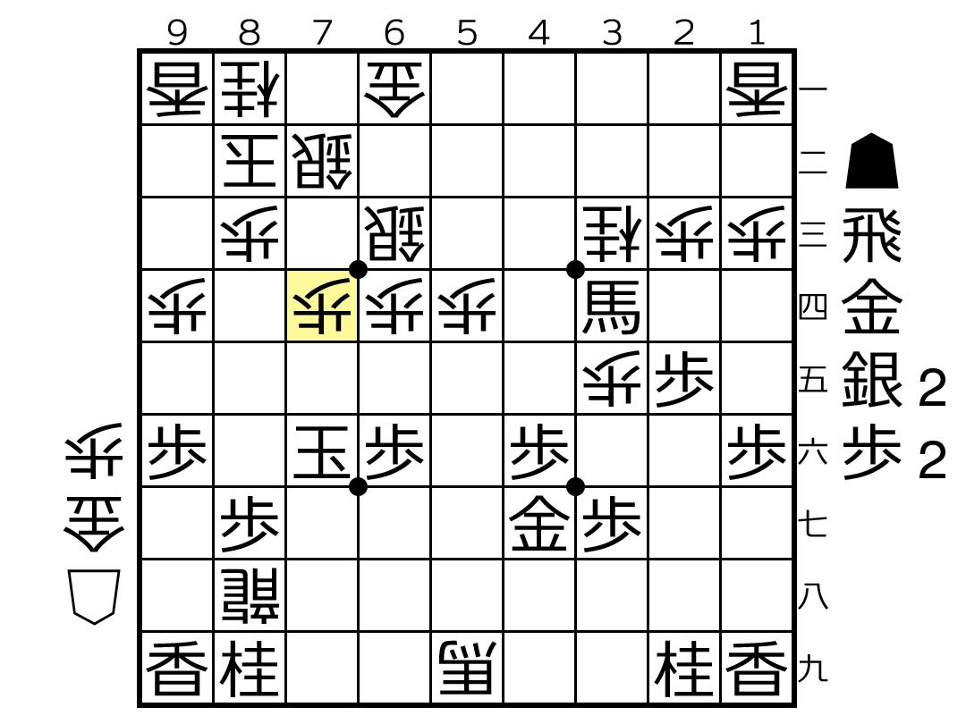 f:id:yuhib:20210623182840p:plain