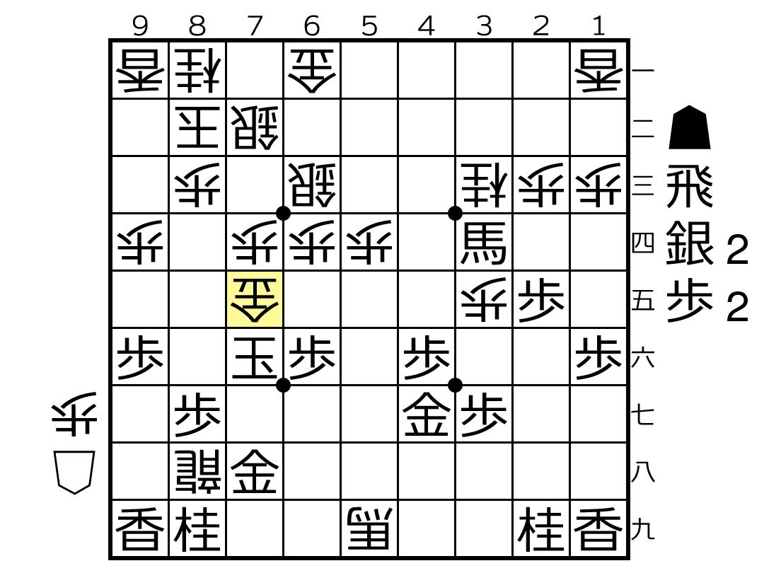 f:id:yuhib:20210623183010p:plain