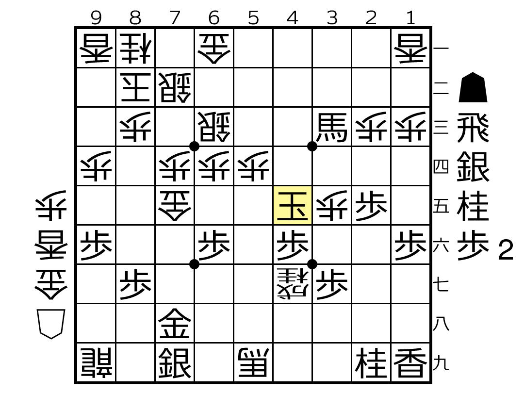 f:id:yuhib:20210623183232p:plain