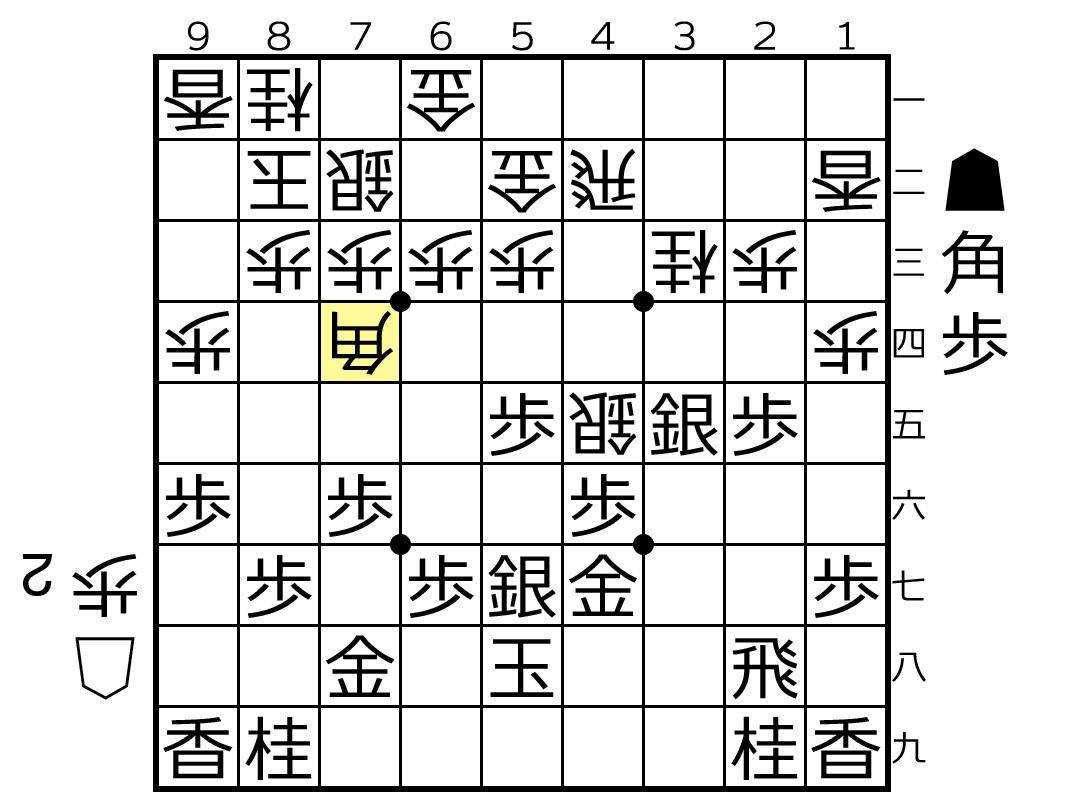 f:id:yuhib:20210628163643p:plain