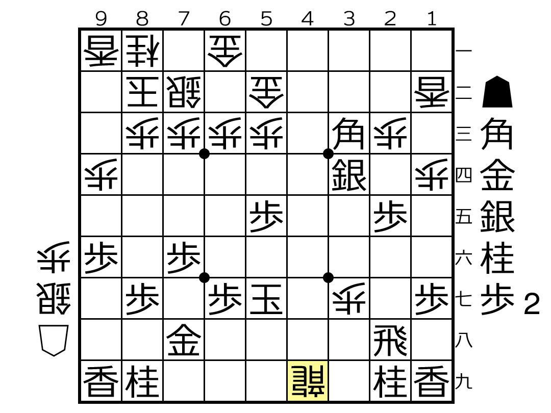 f:id:yuhib:20210628164124p:plain