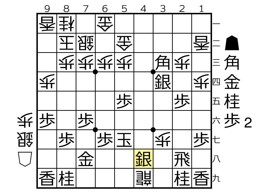 f:id:yuhib:20210628164252p:plain
