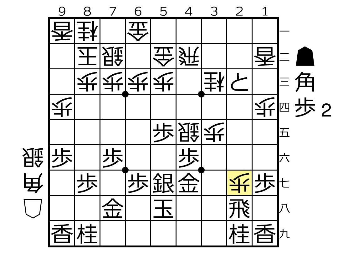 f:id:yuhib:20210628164733p:plain