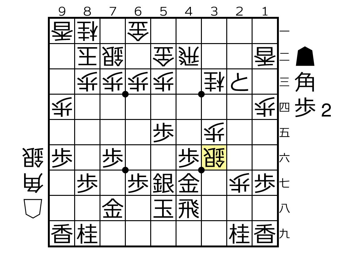 f:id:yuhib:20210628164923p:plain