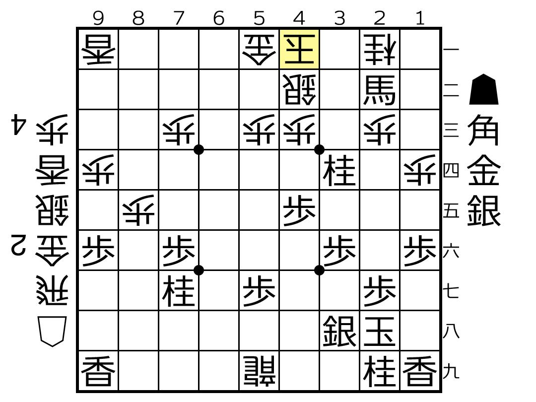 f:id:yuhib:20210630180652p:plain
