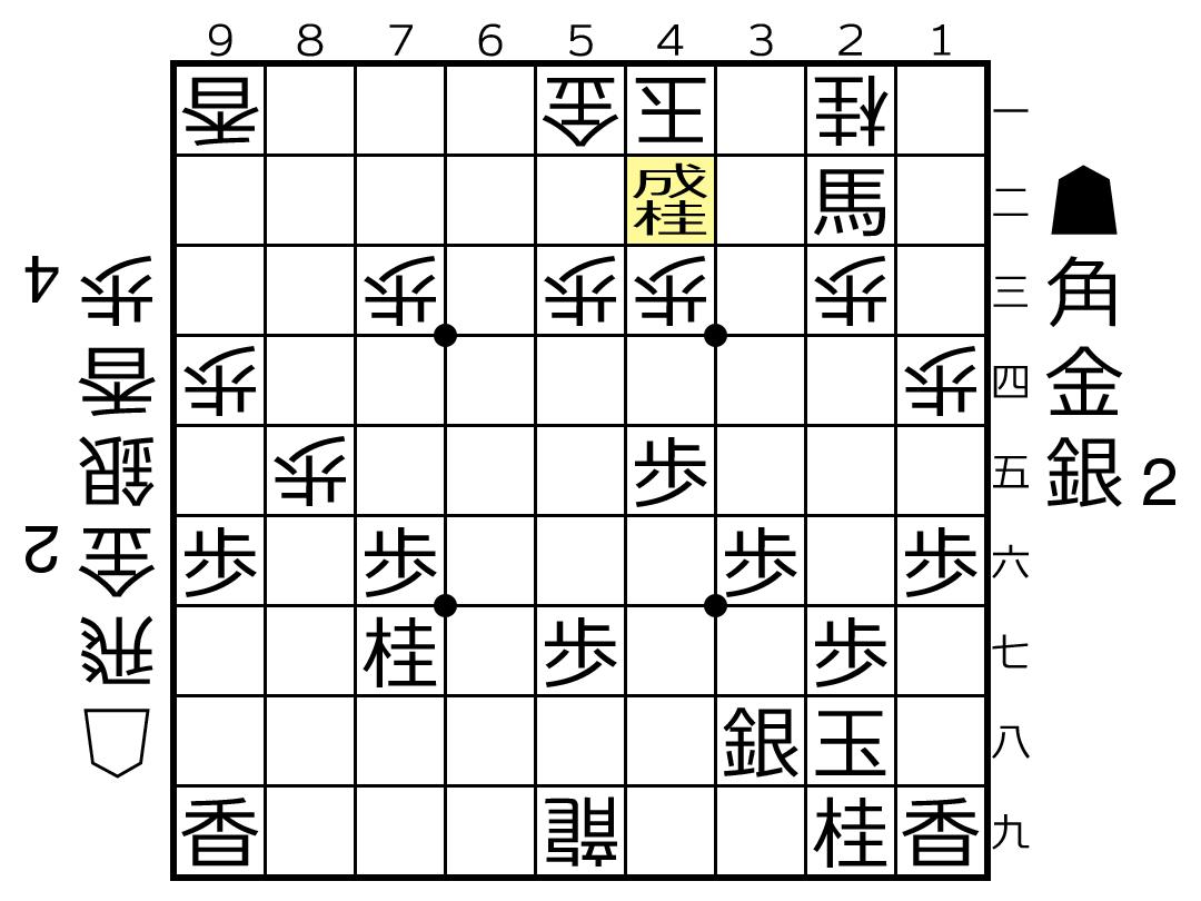 f:id:yuhib:20210630180919p:plain