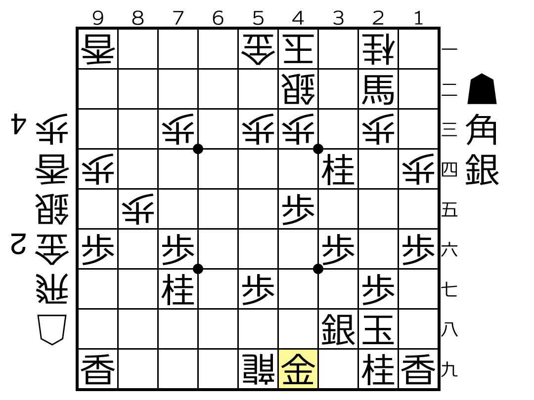 f:id:yuhib:20210630182359p:plain