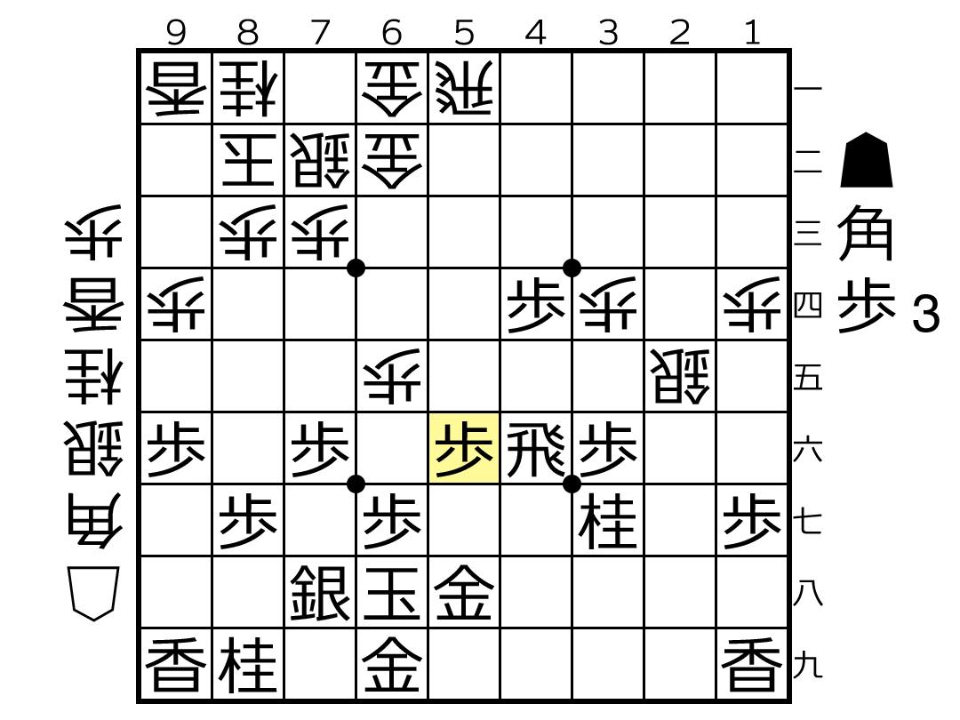 f:id:yuhib:20210702102913p:plain