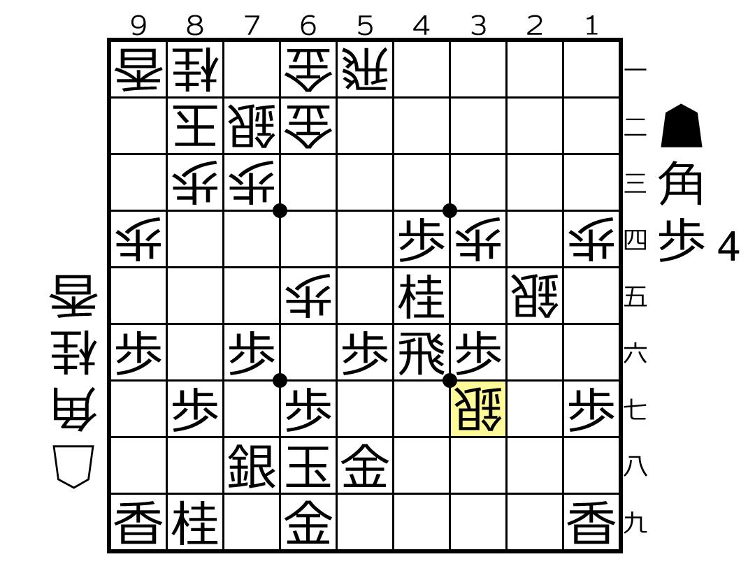 f:id:yuhib:20210702103042p:plain