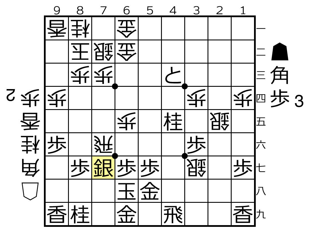f:id:yuhib:20210702103343p:plain