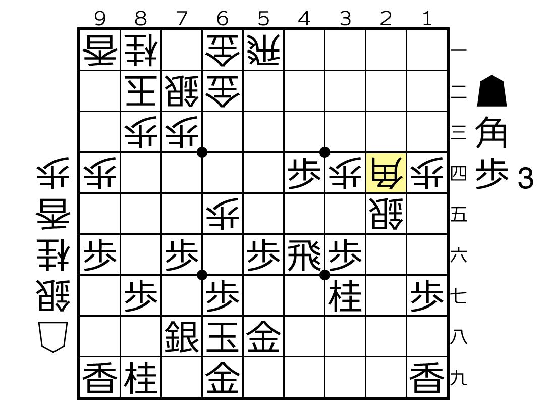 f:id:yuhib:20210702103819p:plain